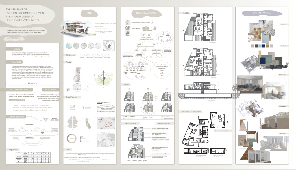 Orsi_Thesis Poster Preview