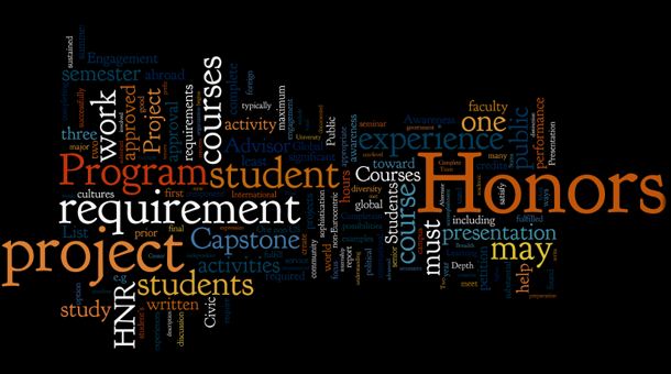 tag cloud of honors requirements